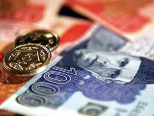 Budget Deficit Hits Six-Year High at Rs1.03tr